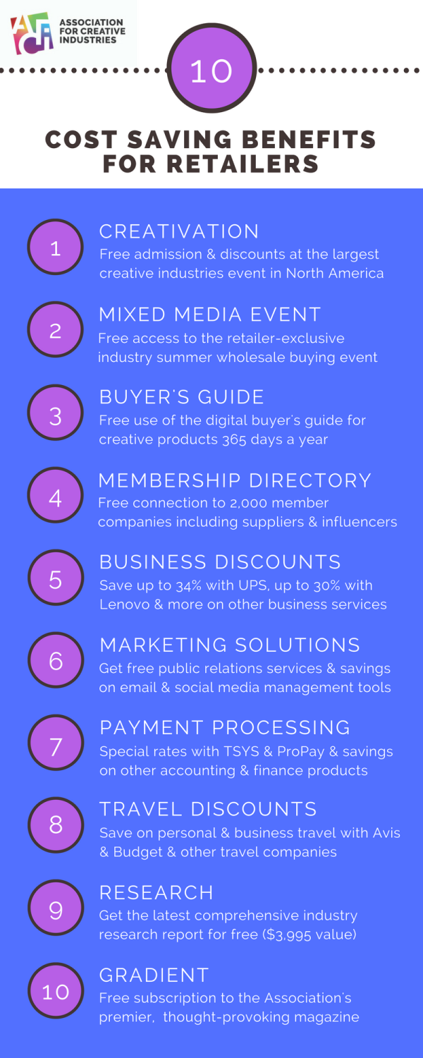 Cost Saving Benefits for Retailers