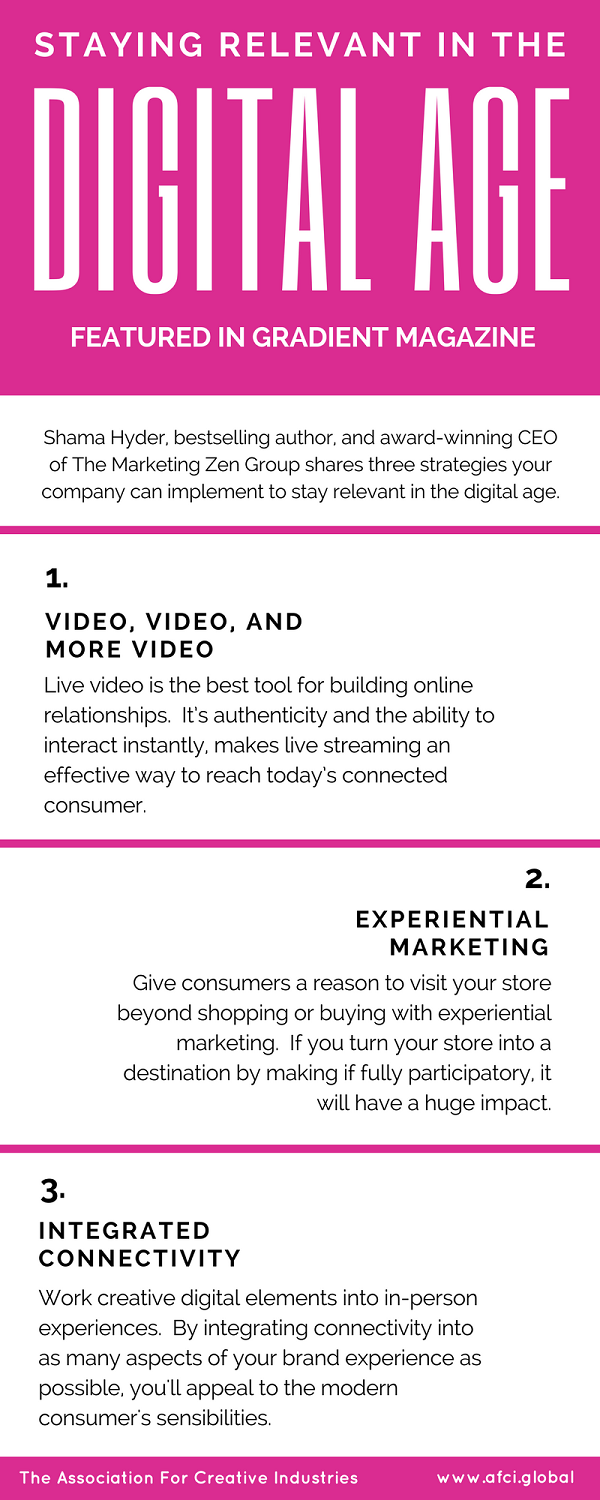 Staying Relevant In the Digital AgeInfographic_Gradient
